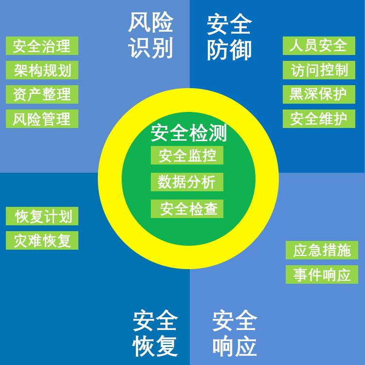 【金其利】什么是工控系统?工控系统的八大功能模块