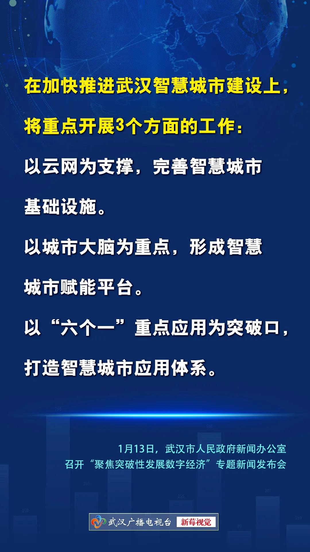 数字经济 ,武汉新机遇!