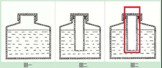 如何通过专利全方位保护你的产品?