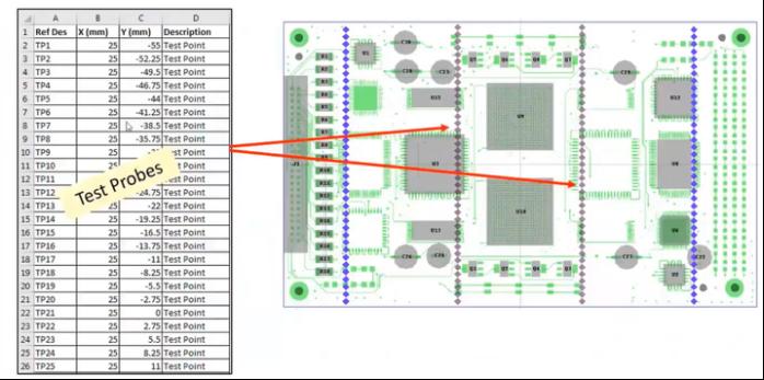 如何使用Sherlock的ICT测试模块对电路板进行过应力仿真?
