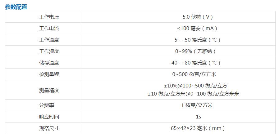 攀藤激光PM2.5传感器PMS1003