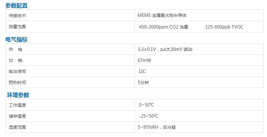 AMS空气质量VOC传感器iAQ-Core C