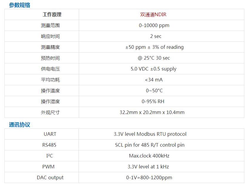 燃太二氧化碳传感器ZG09