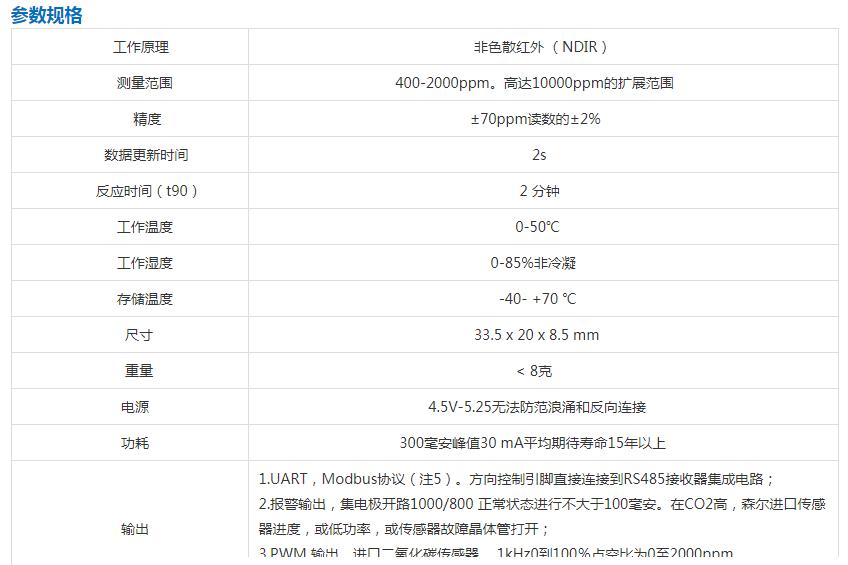 森尔二氧化碳传感器S8-0053