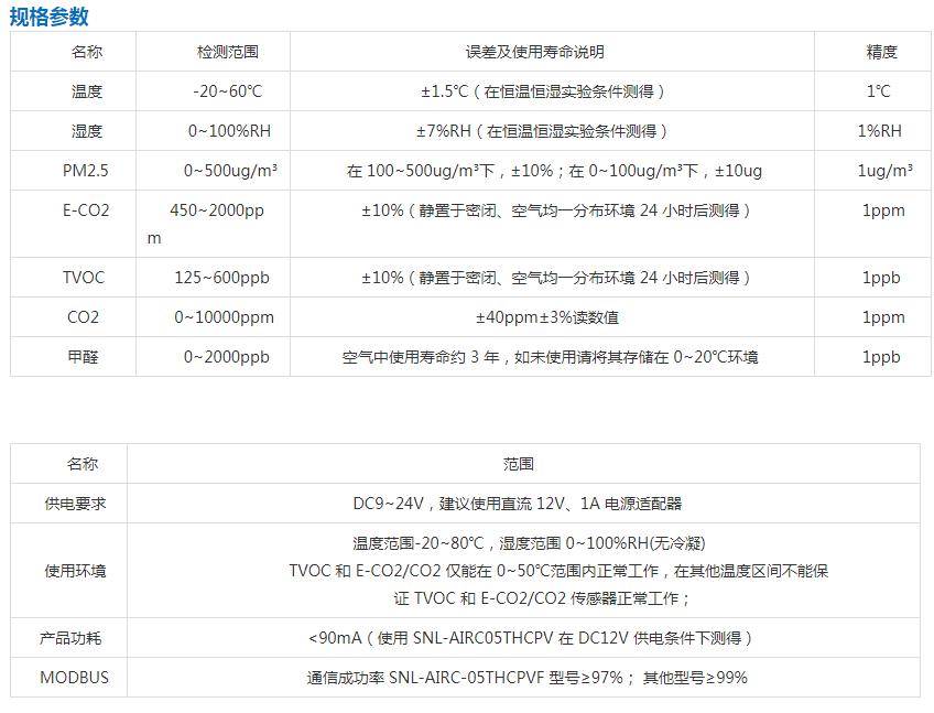多合一空气质量传感器模组SNL-AIRC05