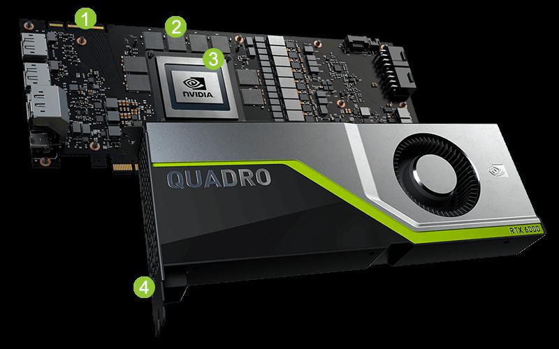 NVIDIA QuadroRTX 6000