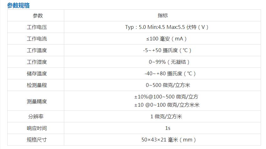 攀藤激光PM2.5传感器PM2S-3