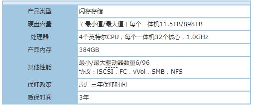 Dell EMC PowerStore 1000X 3000X 5000X 7000X 9000X