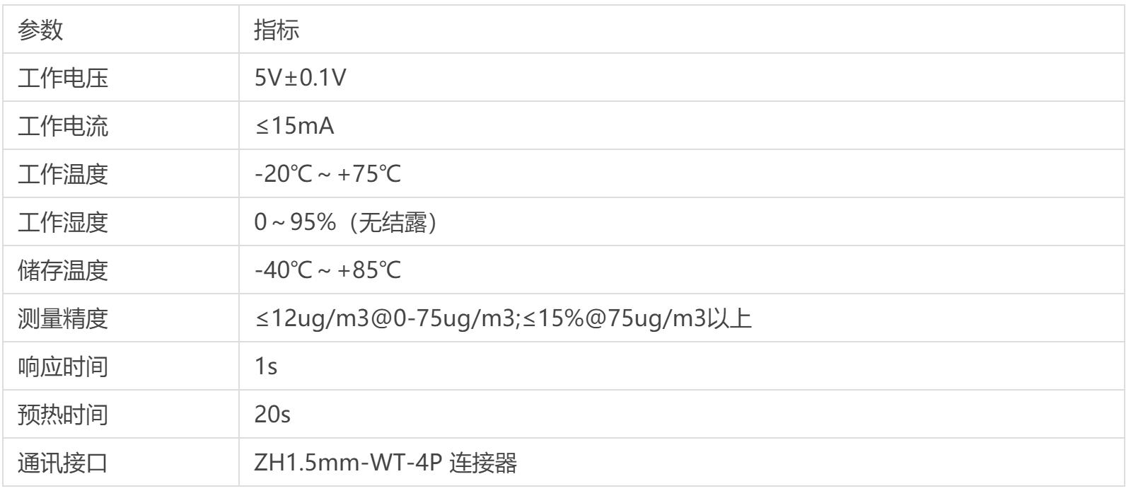 TOMOHO日本友穗红外粉尘传感器DSHD01-C-A