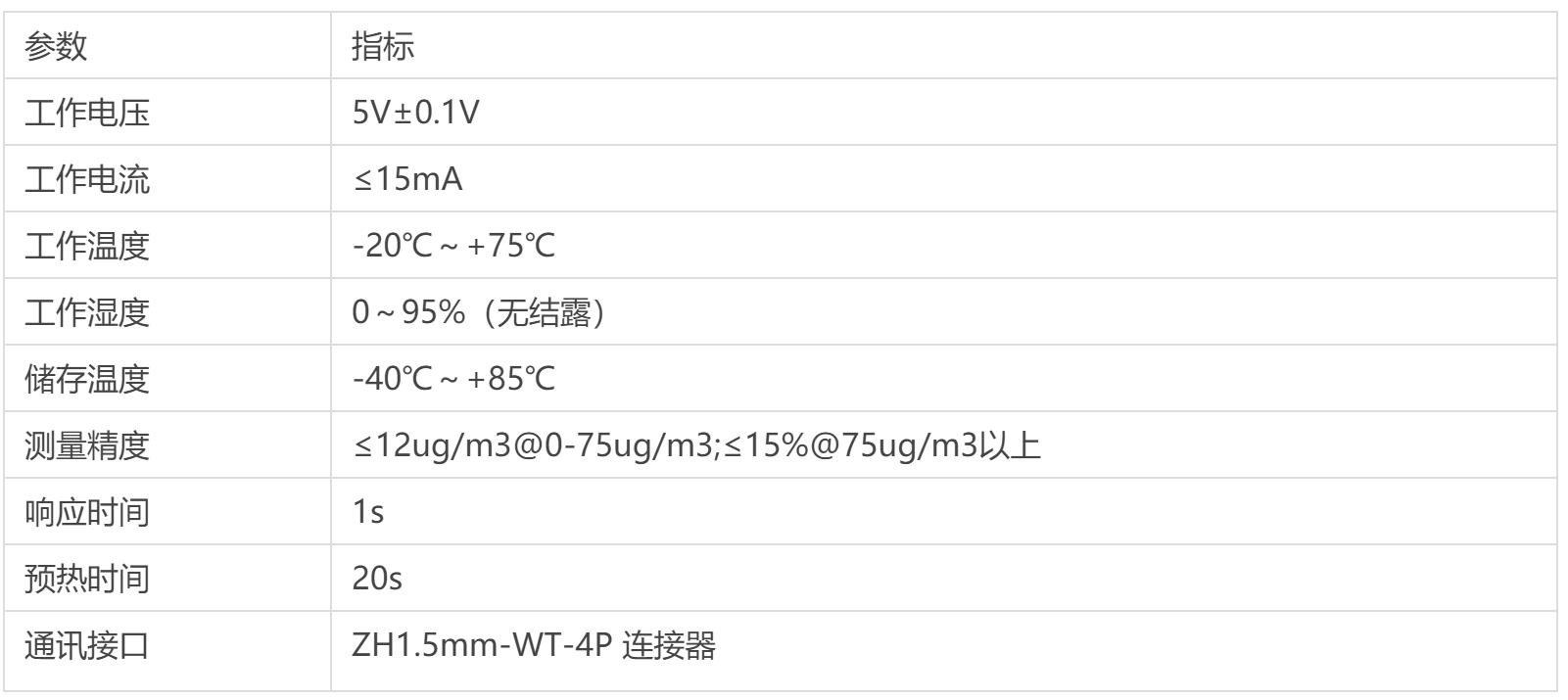 TOMOHO日本友穗红外粉尘传感器DSHA01-C-N-A