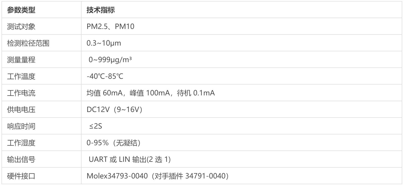 TOMOHO日本友穗车规级PM2.5颗粒物传感器DSQH02-A