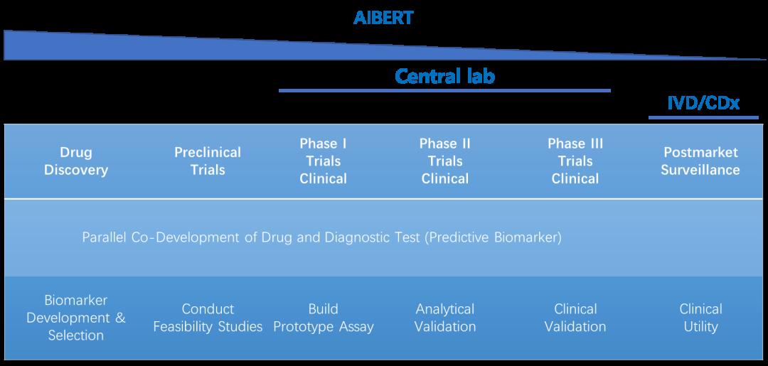 战略合作   普瑞基准科技与百图生科达成战略合作,共同构建生物计算生态,赋能肿瘤多组学研究