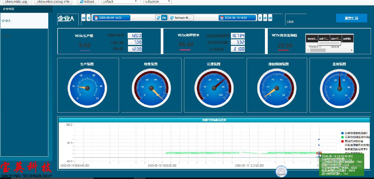 污染源监测设备在线管控软件