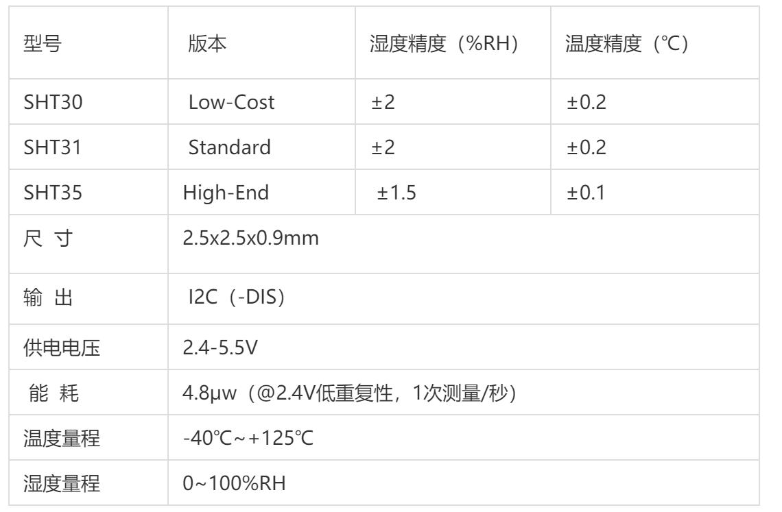 SHT30温湿度传感器