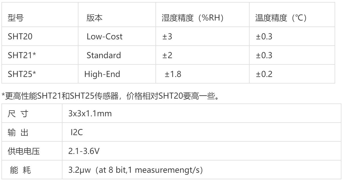 SHT21温湿度传感器