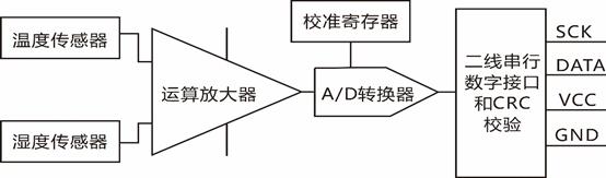 SHT35-DIS-F2.5KS温湿度传感器