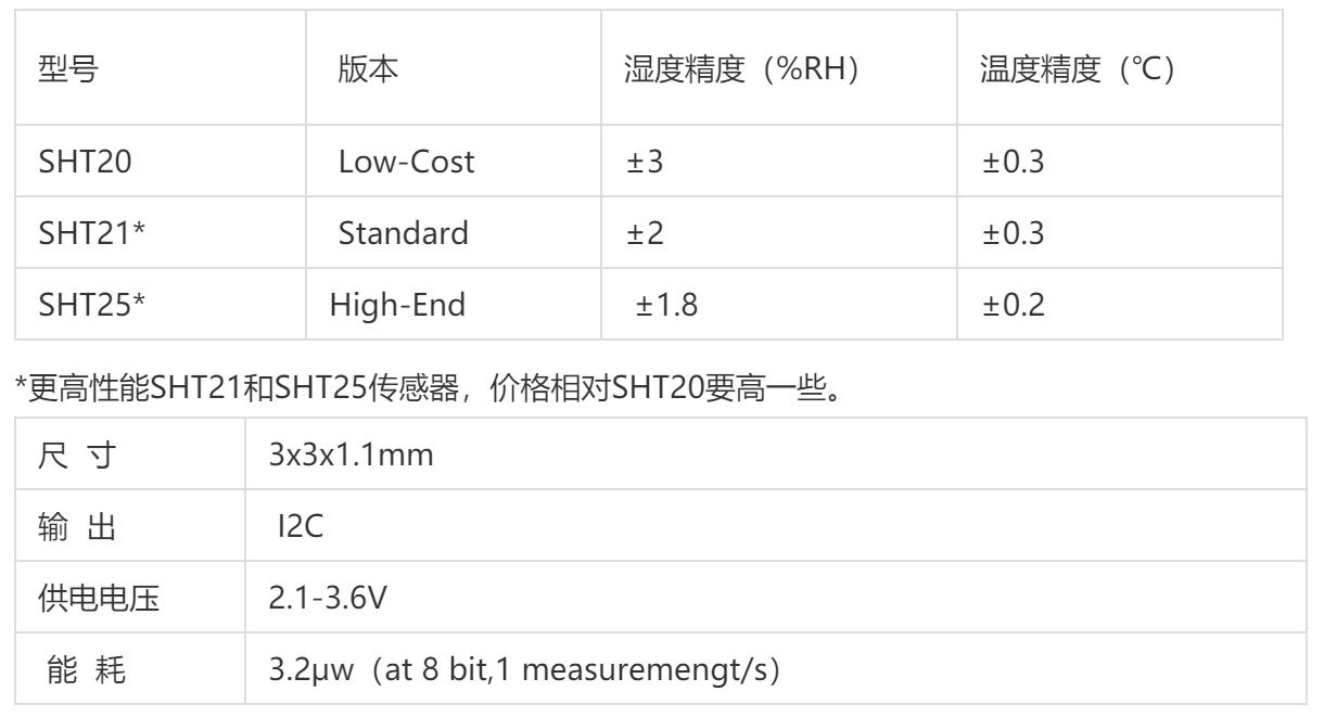 SHT25温湿度传感器