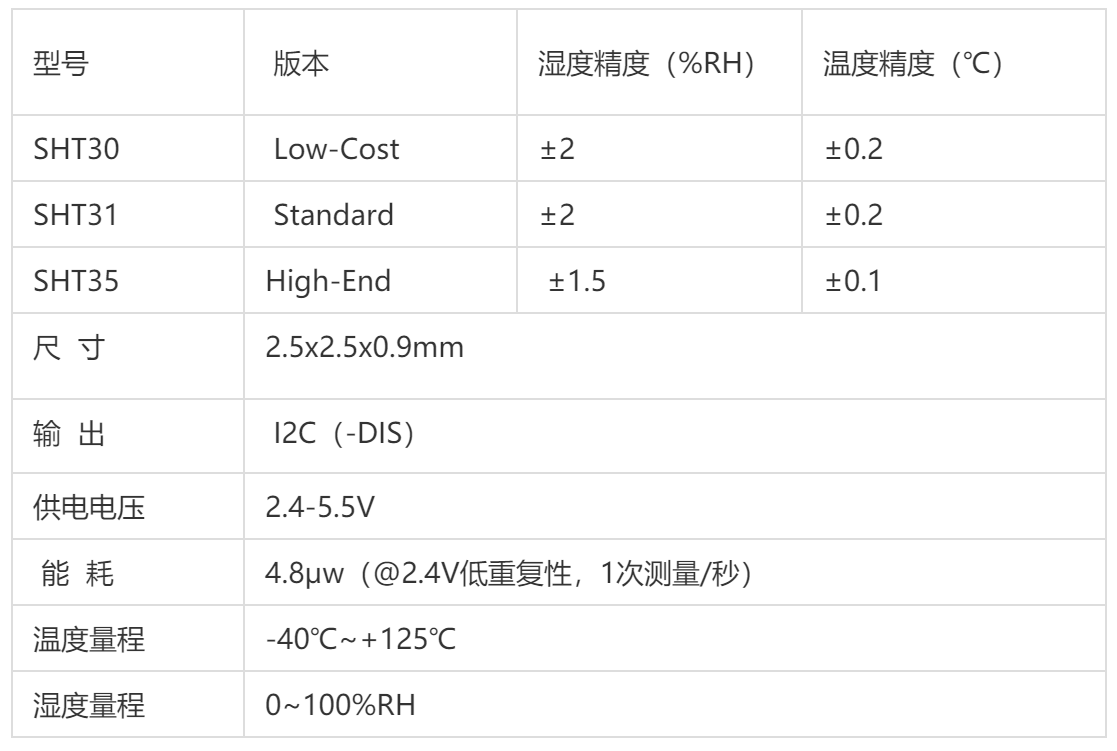 SHT31-DIS-B2.5KS温湿度传感器