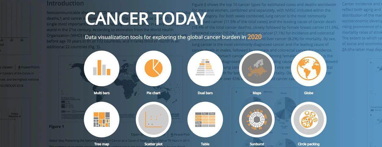 全球最新癌症数据:乳腺癌已取代肺癌,成为全球第一大癌!