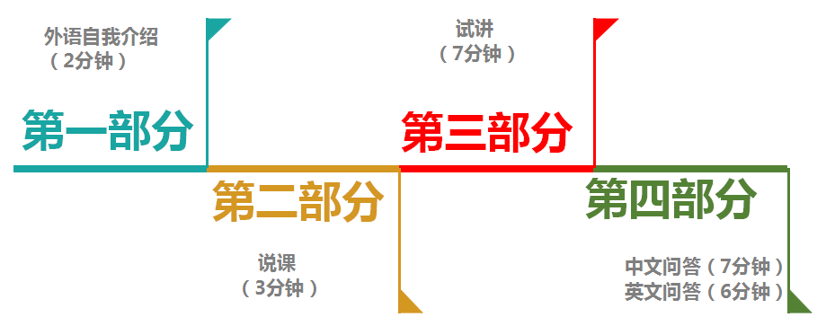 倒数12天!《国际中文教师证书》即将报名!