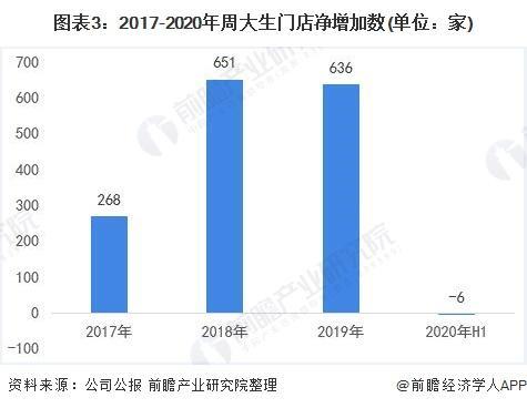 2021年中国珠宝首饰行业市场现状及发展趋势分析 线上电商平台成为新的竞技场