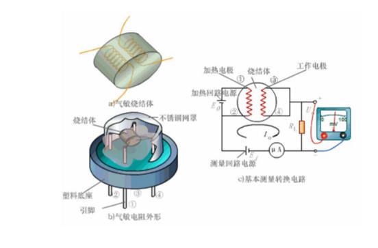 MiCS-VZ-89TE 空气质量VOC传感器