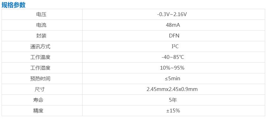 SGP30空气质量VOC传感器