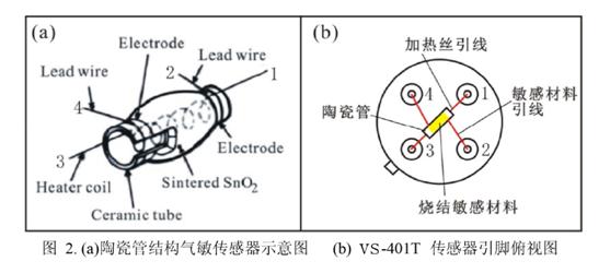 VS-401T空气质量VOC传感器