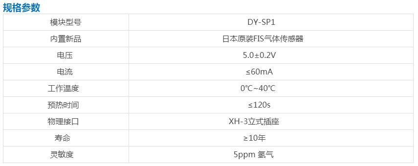 DY-SP1空气质量VOC传感器