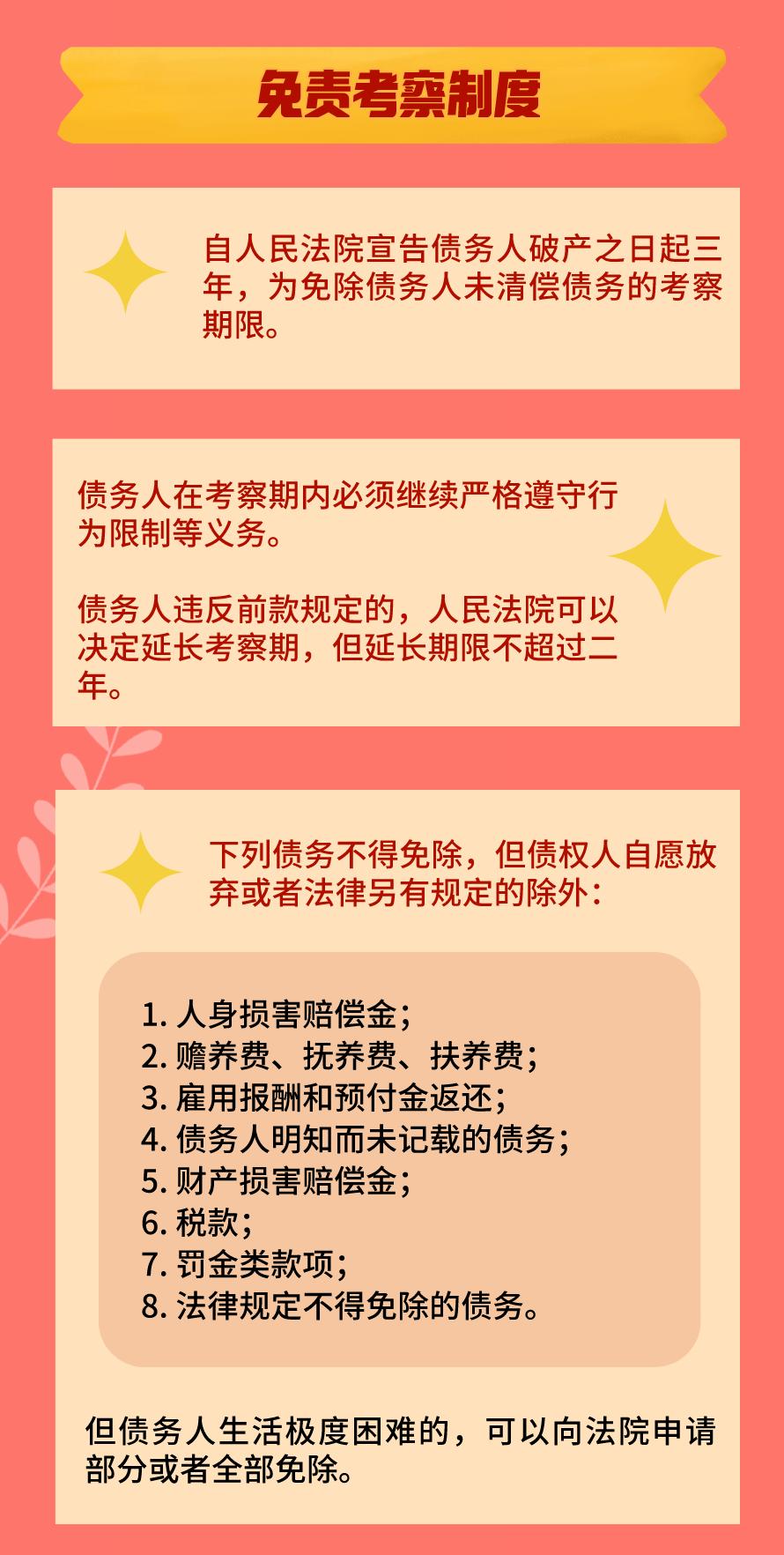 一图读懂《深圳经济特区个人破产条例》