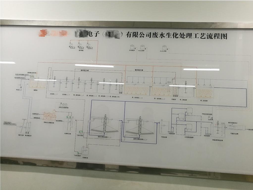 湖北省某电子有限公司项目