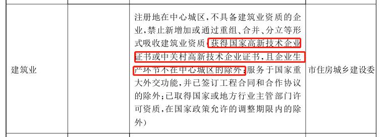 北京城六区能否新办施工资质?