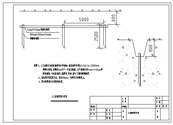 汽车充电站防雷系统