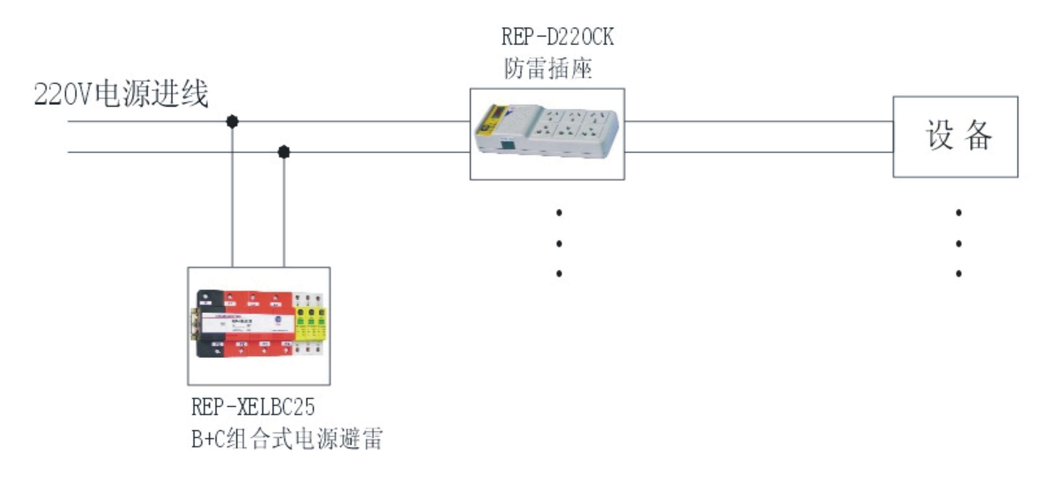 计算机网络系统防雷设计方案