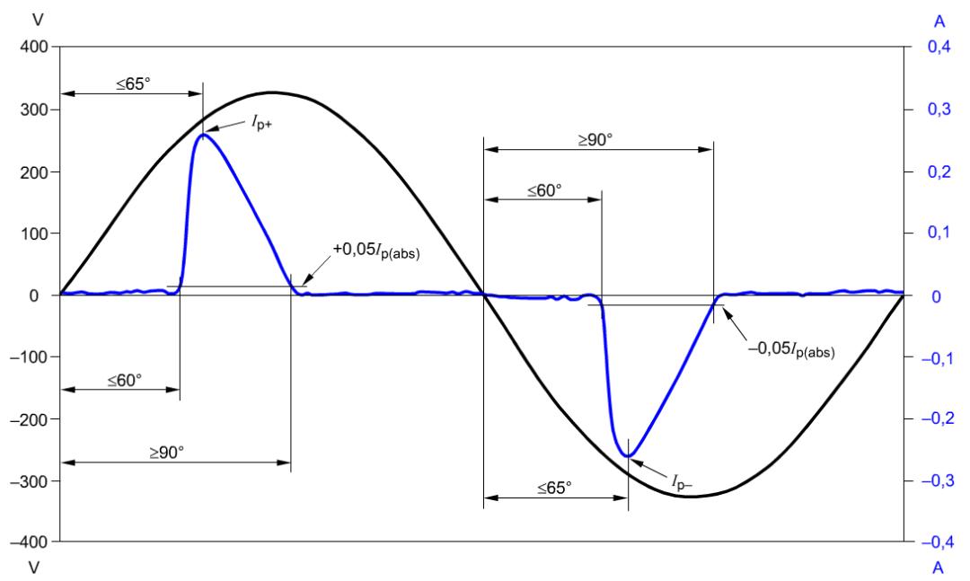 极简可控硅调光方案