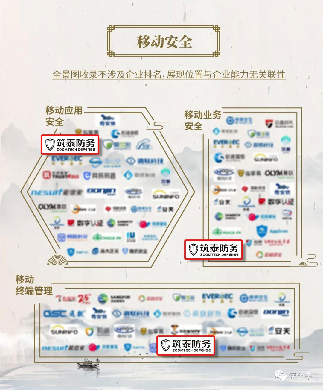 筑泰防务再度上榜中国网络安全行业全景图!