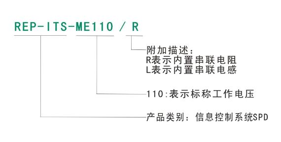 ITS-ME32