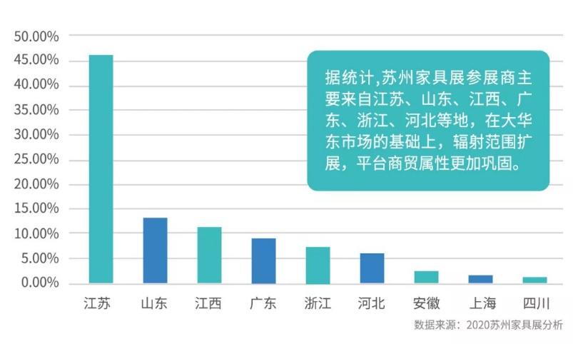 展期发布,5大要点解读2021第13届苏州家具展。