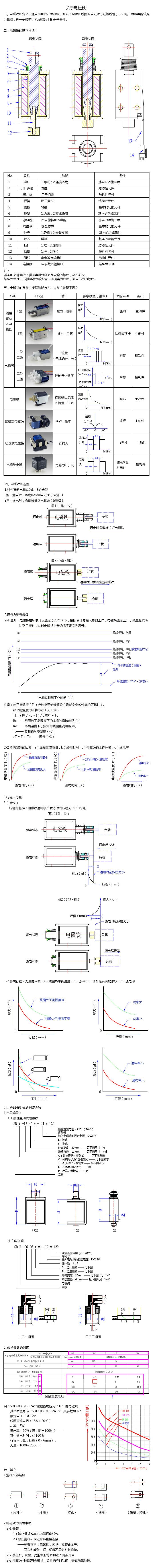 电磁铁SDO-0615S