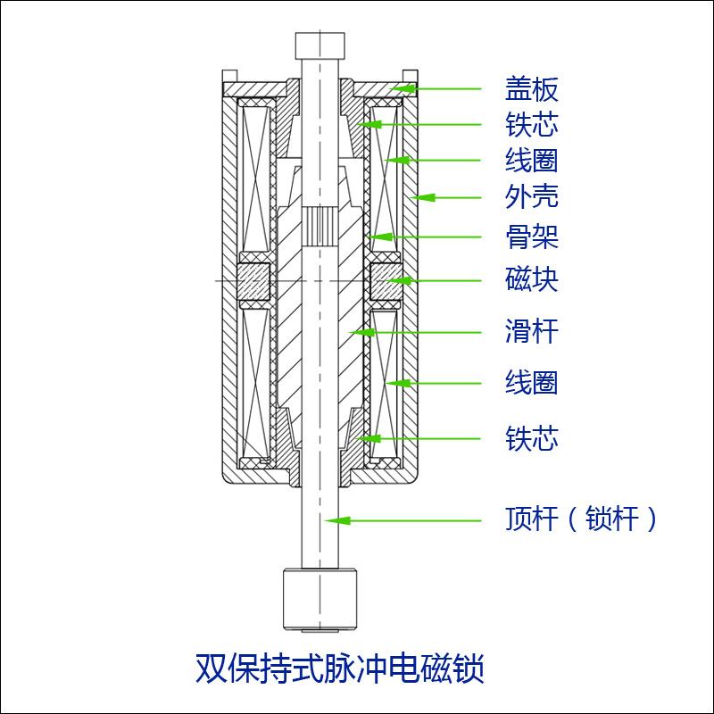 双保持电磁铁SDK2-0734S系列脉冲电磁锁 电动汽车直流充电枪电子锁 交流充电插座电磁锁