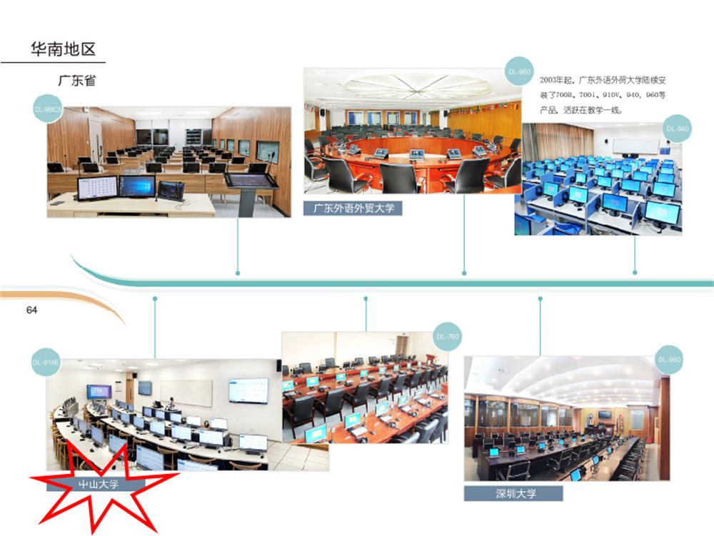 NewClass 案例展示——中山大学