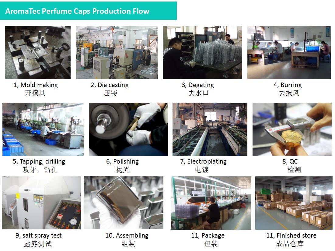 Professional Perfume Cap Manufacturer