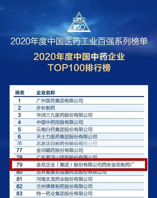 """金花股份荣登""""2020年度中国中药企业百强榜"""""""