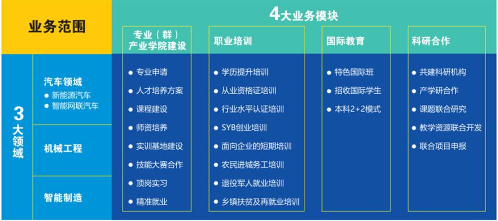 说球帝app电脑版助力全国乡村振兴职业技能大赛江西选拔赛