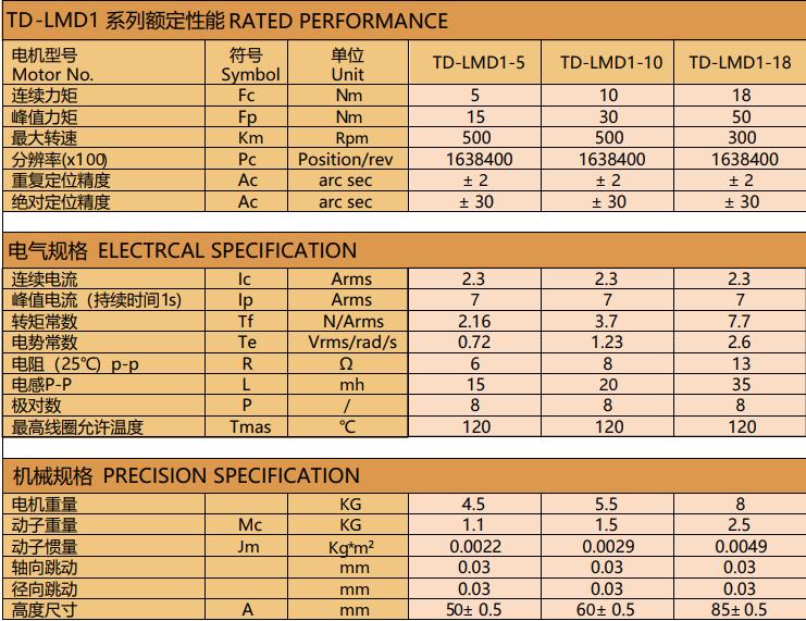 拓达DD马达TD-LMD1系列