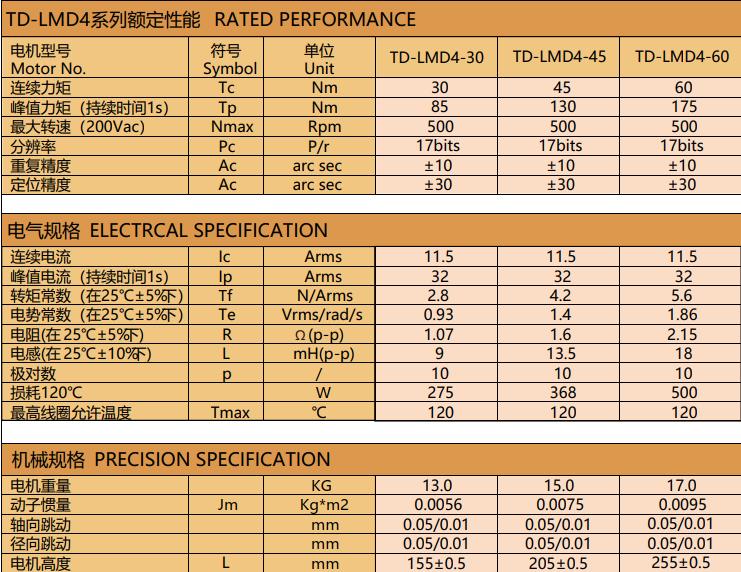 拓达直驱旋转电机TD-LMD4系列