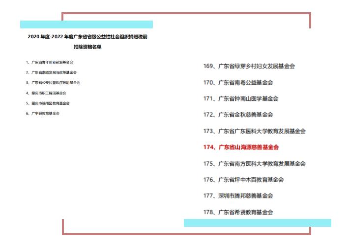 公示   山海源获广东省公益性捐赠税前扣除资格