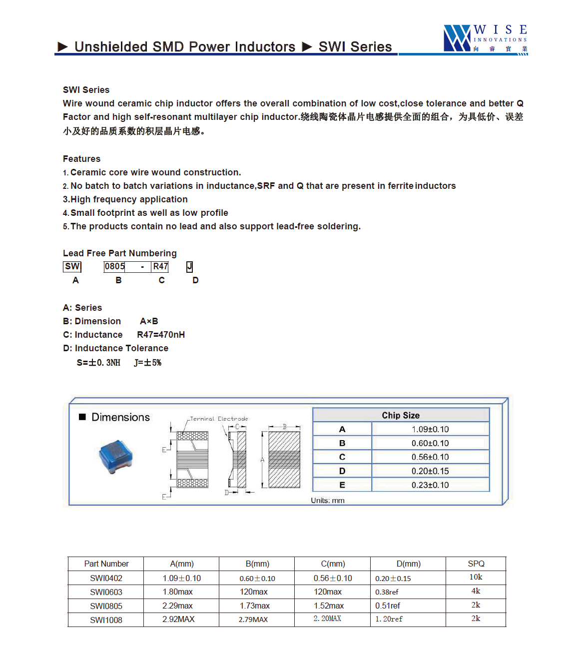 For Hingh Frequency use SWI Ferrite Chip
