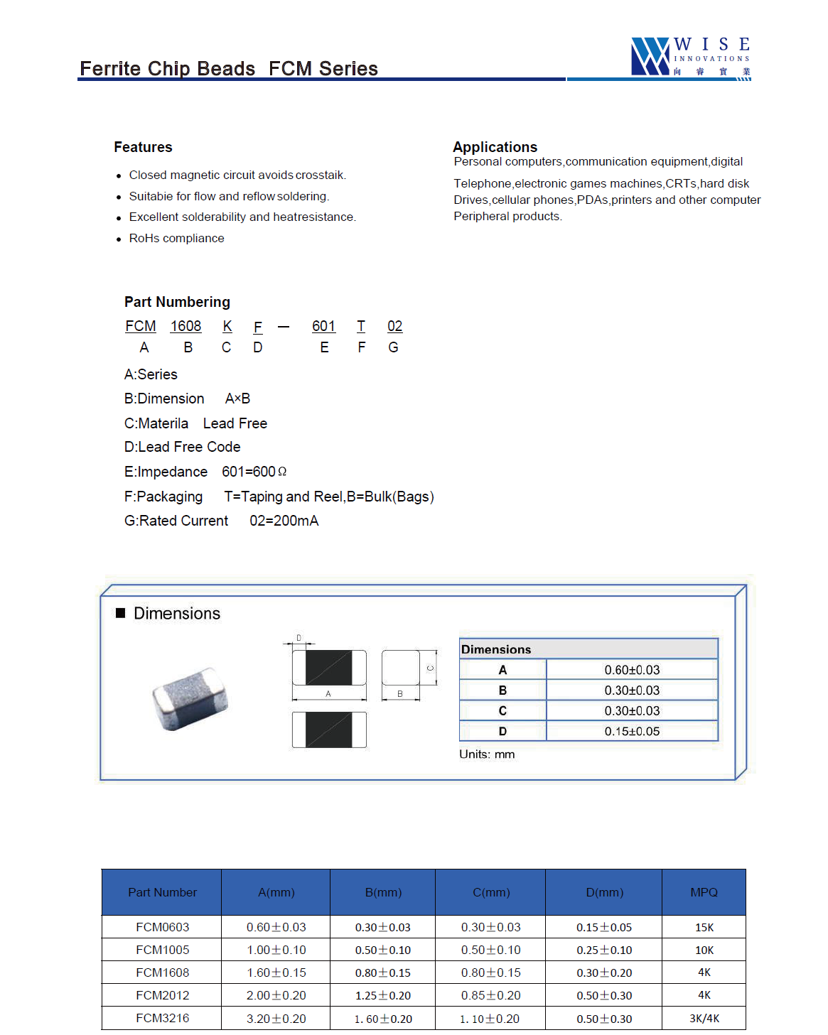 Ferrite Chip BeadsNR inductor