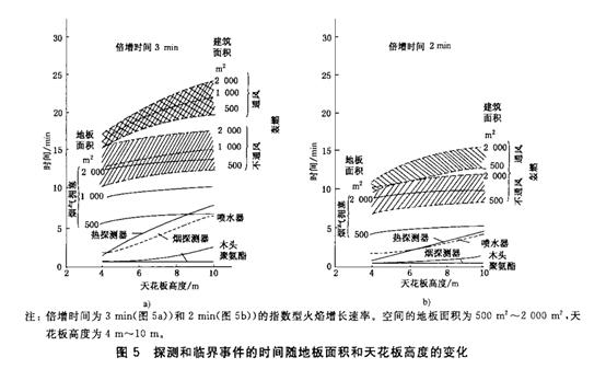 环境适应性与可靠性(连载)-环境条件分类 自然环境条件 地震振动和冲击